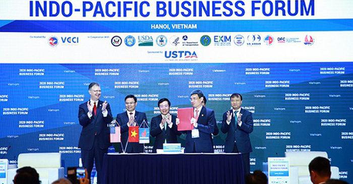 hợp tác kinh tế Việt - Ấn